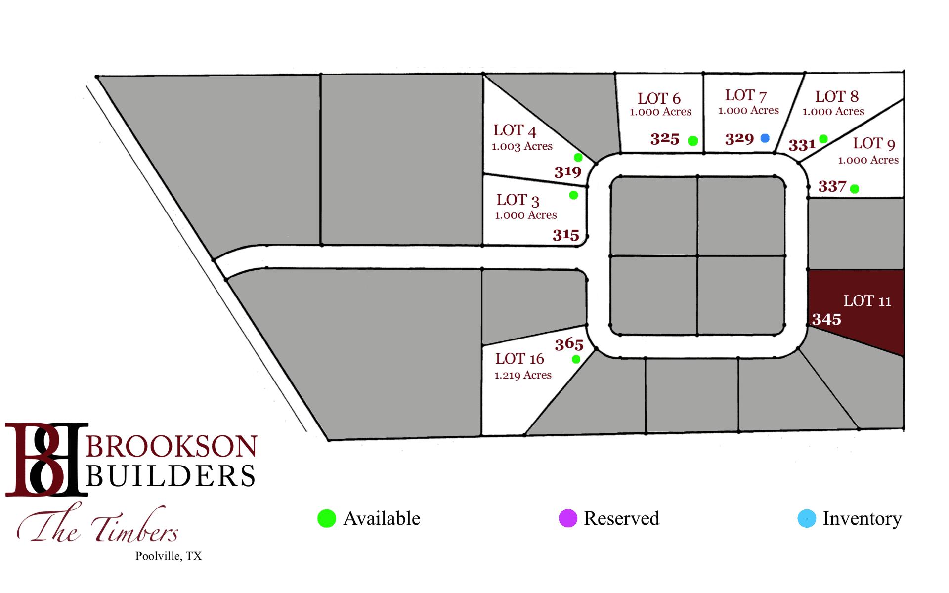 timbers-marketing-plat-02